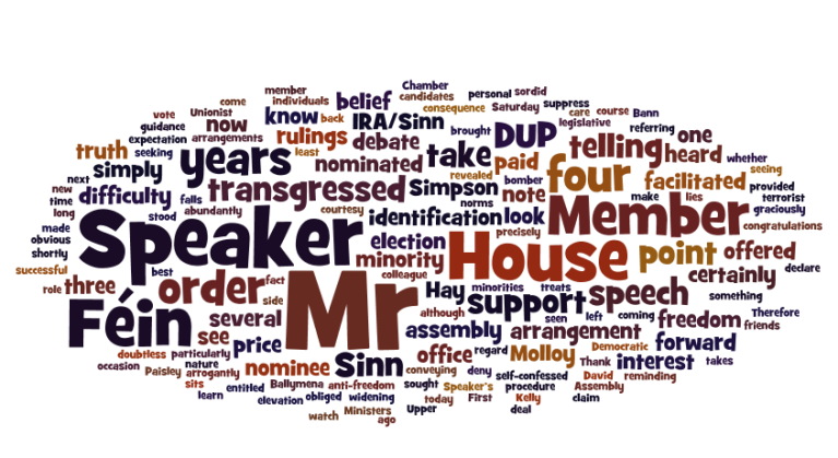 Wordle of Jim Allister MLA's words in the NI Assembly on 12 May 2011