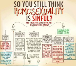 So you still think homosexuality is sinful?